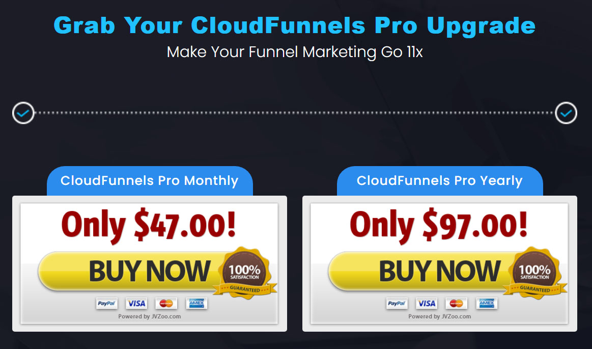 CloudFunnels Pro Pricing
